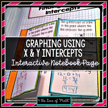 Graphing a Line Using Intercepts Foldable Page
