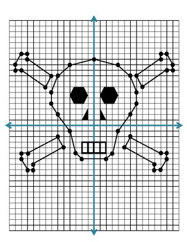 "Graphing and Ordered Pairs ""Dot Skull"""