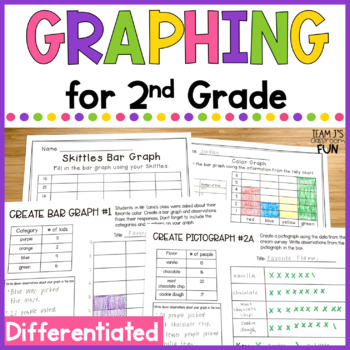 Graphing for 2nd Grade