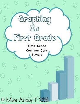 Graphing in First Grade Common Core 1.MD.4