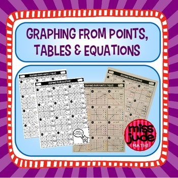 Graphing linear equations from points, tables, & y=mx+b equations