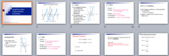Graphing other Trigonometric Functions - PowerPoint, Notes