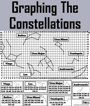 Constellations Coordinate Graphing Activity Ordered Pairs