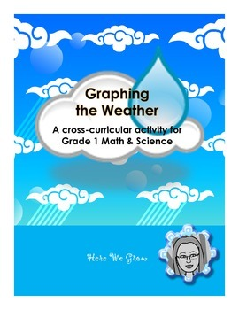 Graphing the Daily Weather