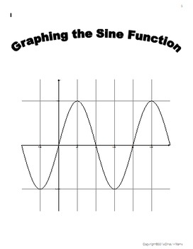 Graphing the Sine Function