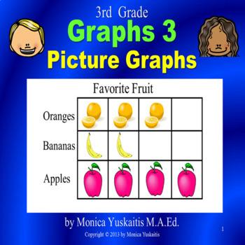 Common Core 3rd - Graphs 3 - Pictographs