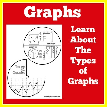 Graphs | Graphing | Types of Graphs | Math Graphs Wheel