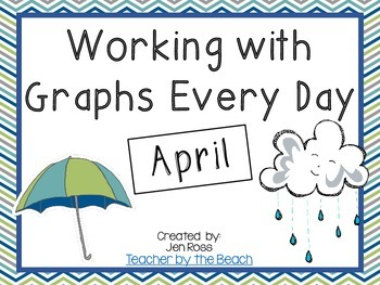 Graphs Every Day: April