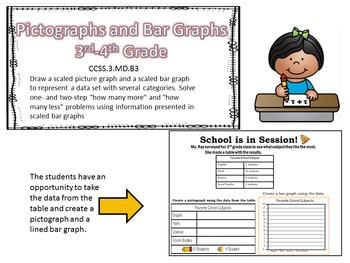 Graphs- Interpreting Data and Drawing Graphs (2 Separate P