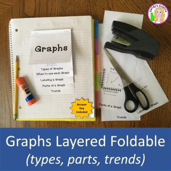 Graphs Layered Foldable