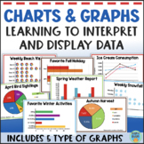 Graphs and Data