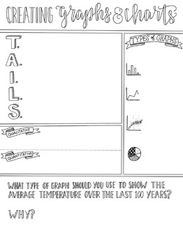 Graphs and Charts Graphic Organizer