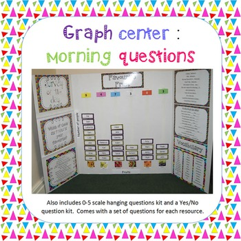 Graph centre starter kit - survey of the day, morning questions