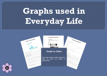 Graphs used in Everyday Life - Australia
