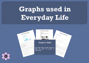Graphs used in Everyday Life - USA and Australia