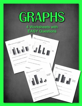 Graphs with Simple Questions
