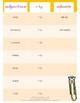 Grasping Grammar-Adjectives & Adverbs