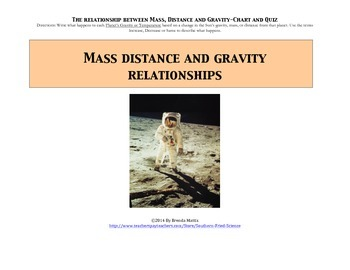 Gravity Mass & Distance Relationship