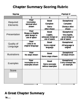Great Chapter Summary Scoring Rubric