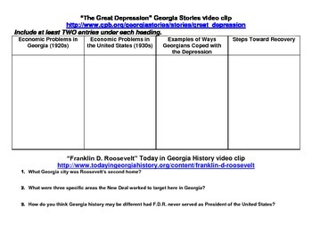 Great Depression, FDR, SS8H8 Video Clip Links and Questions
