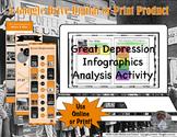 Great Depression Infographic Analysis Google Drive Interac