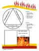 Great Fire of London (worksheets and lapbook)