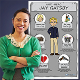 Great Gatsby: Jay Gatsby as Antihero Classroom Poster