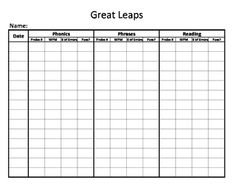 Great Leaps Chart