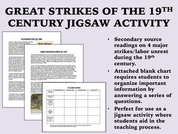 Great Strikes of the 19th Century Jigsaw Activity - Gilded