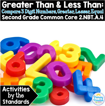 Greater Than, Less Than, Equal to 3 Digit Numbers: 2.NBT.A
