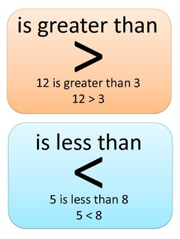 Greater Than Less Than Poster