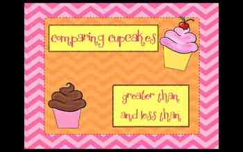Greater Than and Less Than Cupcakes!