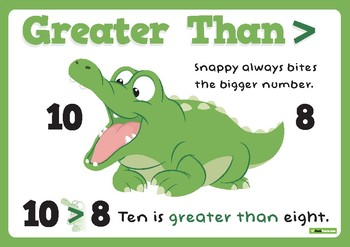 Greater/Less Than Crocodile Poster