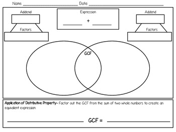 Greatest Common Factor GCF and Distributive Property