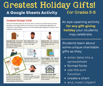 Greatest Holiday Gifts! GOOGLE Sheets & MS Excel Activity