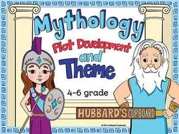 Theme & Plot Development integrated with Greek Mythology f