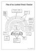 Greek Theatre Plan (2 activities - bell ringer / review &