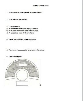 Greek Theatre Quiz