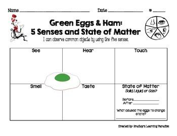 Green Eggs and Ham Five Senses