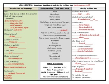 Spanish Greetings, Introductions, Questions & Getting to K