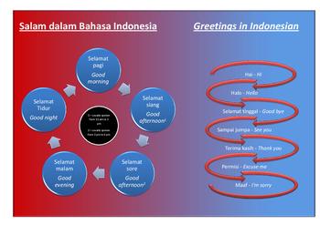 Greetings in Indonesian