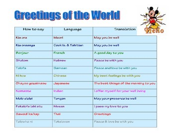 Greetings in different languages