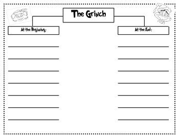Grinch tree map