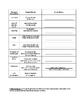Gringolicious Song and Activity Packet