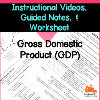 Gross Domestic Product (GDP) Instructional Videos, Guided