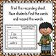 Groundhog Day~ Editable Write the Room Cards