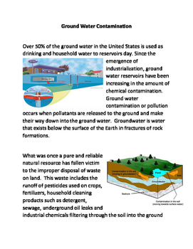 Groundwater Contamination