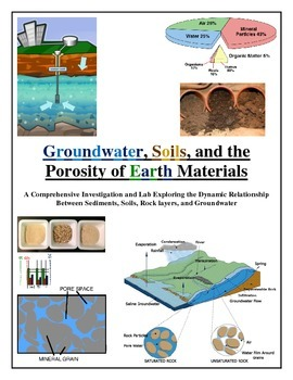 Groundwater, Soils, Porosity (Differentiated Levels):  KIL