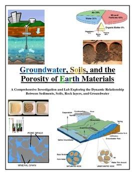 Groundwater, Soils, Sediment Porosity (KILLER LAB with MAT