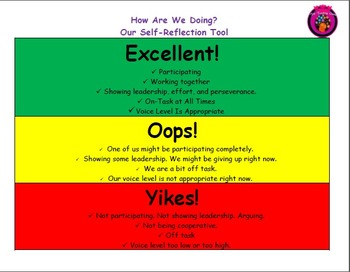 Group Self-Reflection Chart (Classroom Management Necessity!)